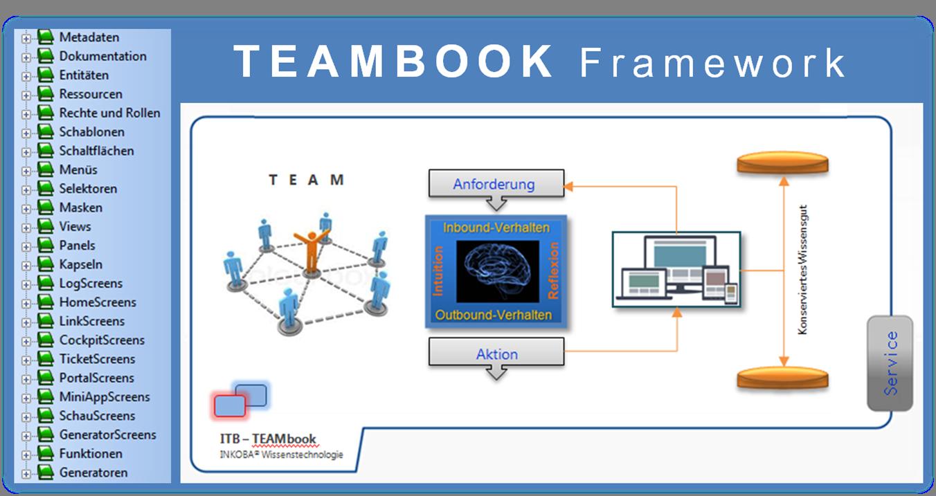 ITB-Framwork-2