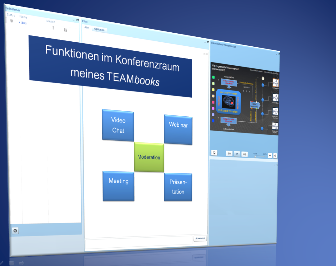 Virtuelles Konferenzsystem im TEAMbook
